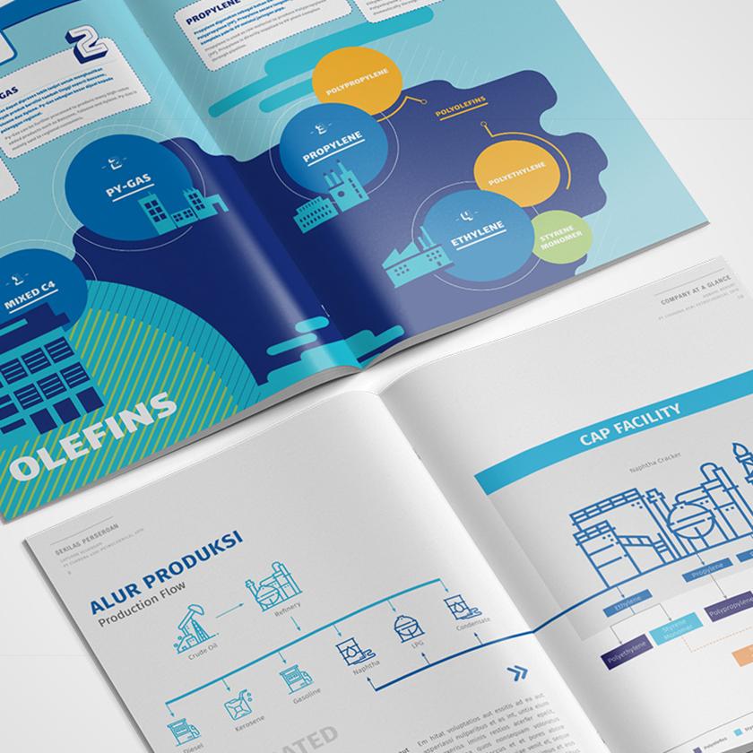 Chandra Asri Petrochemical Annual Report